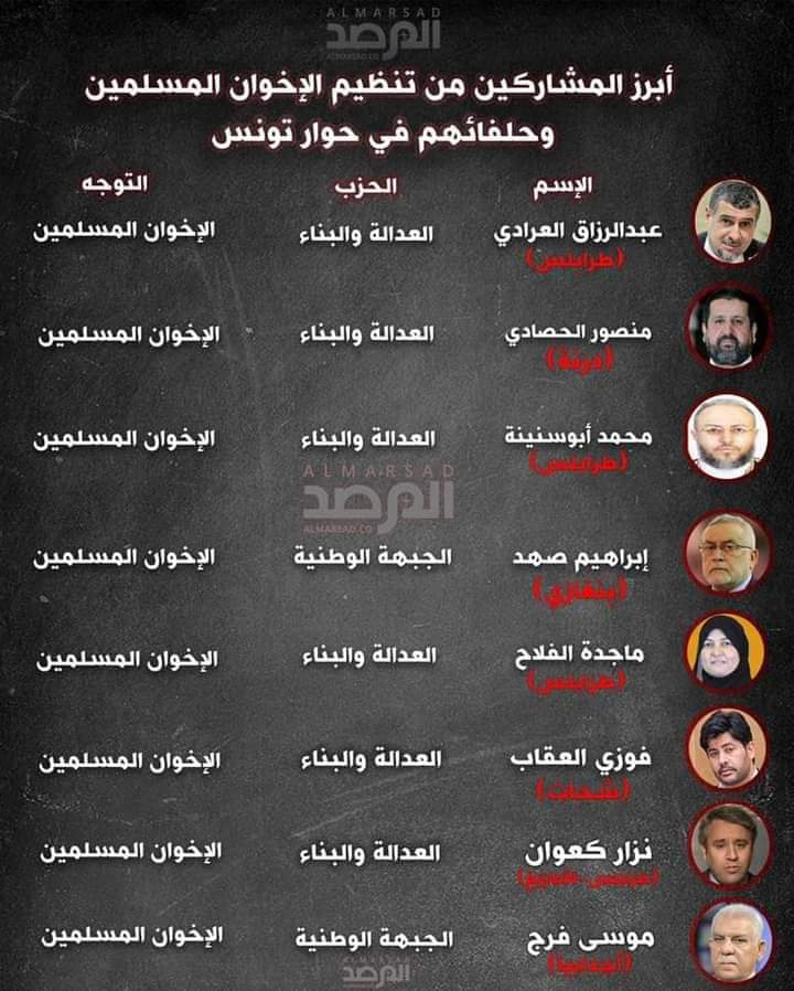 Prominent Muslim Brotherhood members of Dialogue